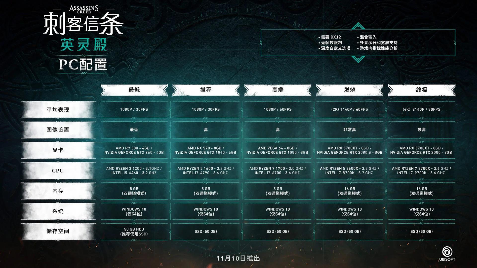刺客信条:英灵殿 官方简体中文 多项修改器-iD游源网